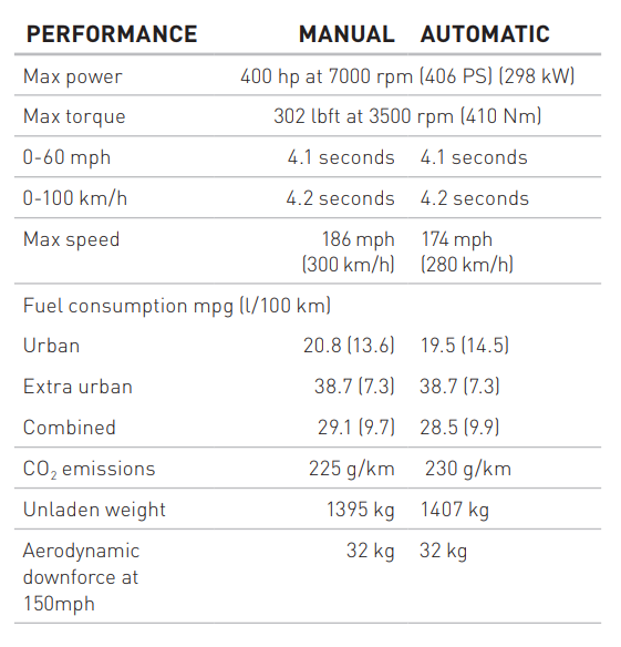Lotus Evora 400 Technical Specifications