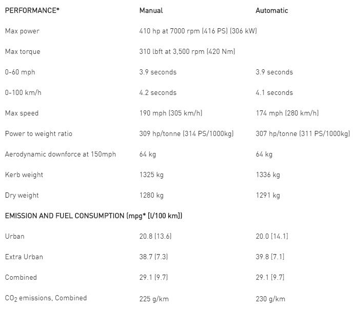 Lotus Evora 410 Sport Technical Specifications